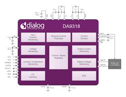 Da9318 Dialog Semiconductor