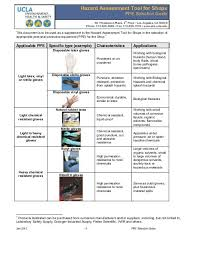 Ppe Glove Selection Chart Ppe Selection Guide Ucla Environment Health Safety