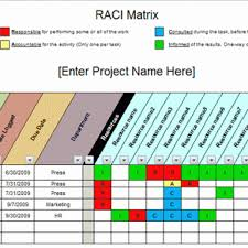 Six Sigma Raci Chart Advanced Raci Chart Program Management Project Management