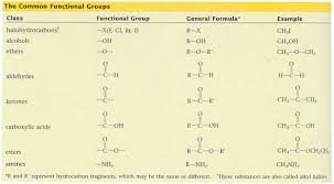 functional groups chart on the basis of the functional groups listed in th chegg com