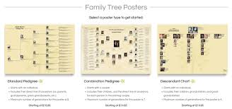 How To Create Beautiful Family Tree Charts On Myheritage And