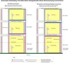 Ground Floor Slab Design Block And Zone Dimensions