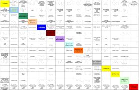 best images of simple engineering functional block diagram    systems engineering functional flow block diagram