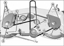 john deere 757 deck belt diagram john image wiring x500 john deere lawn mower engine diagram wiring diagram on john deere 757 deck belt diagram