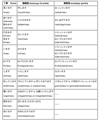Grammar Lessons The J Sub Experiment Page 2