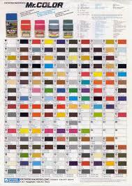 Mr Color Model Paint Conversion Chart Vallejo Model