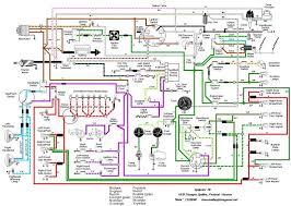 1972 triumph spitfire wiring diagram online schematic diagram \u2022 1974 datsun 240z wiring diagram 1968 triumph spitfire wiring diagram explore schematic wiring rh webwiringdiagram today 1972 datsun 240z wiring diagram 1972 buick riviera wiring diagram