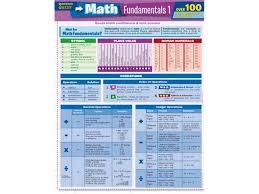 Barcharts 9781423217374 Math Fundamentals 1 Quizzer Quickstudy Easel Newegg Com
