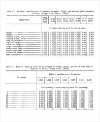 Marine Corps Height And Weight Chart 2017 22 Prototypic Height And Weight Chart For Us Army