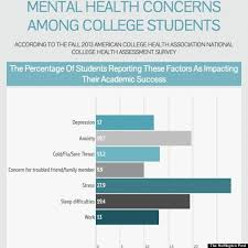 using college mental health services can lead to students getting  mentalhealthcollege