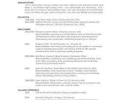 Law School Admission Resumeple After Program Medical Graduate ...
