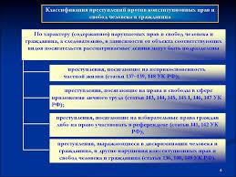 Курсовики по конституционное право Древний сайт отборных галерей Конституционное право рф и международное право реферат