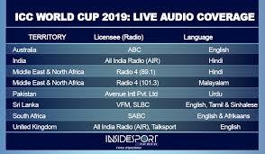 Icc Cricket World Cup 2019 Full Schedule Insidesport News