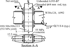 Seismic Performance Evaluation of a Large-Scale Composite MRF ...