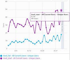 Rpg Stats Chart