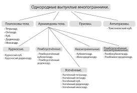 ГЕОЛОГИЧЕСКИЙ ФАКУЛЬТЕТ КУРСОВАЯ РАБОТА pdf ii