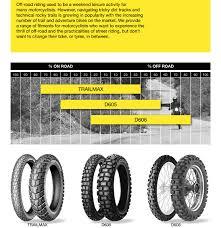 Dunlop Application Chart Dual Sport Dunlop Fitment Guide