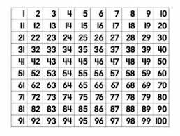 Hundred Chart Lovetoteach Org