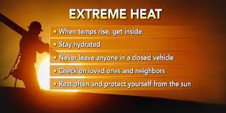Heat Index Chart Sports Weather Safety Heat Waves