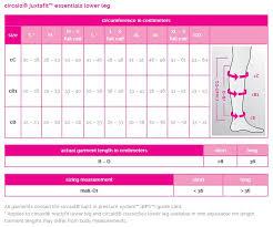 Ready Wrap Size Chart Circaid Juxtafit Essentials Compression Wrap Lower Leg
