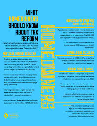 Capital Gains Tax Chart 2017 The New Tax Bill How Will It Affect You North Of