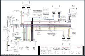 rc car controller wiring diagram wireless motor control system home rc car controller wiring diagram fine car wiring diagram s wiring diagram ideas home improvement stores rc car controller wiring diagram