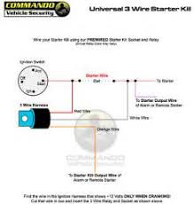 cobra alarm wiring diagram images technical wiring diagrams commando car alarms