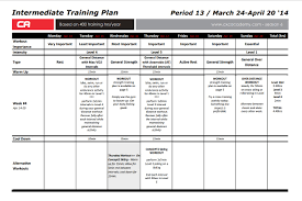 Training Programme Schedule Format Fear Not The Training Plan Cxc Academy Explained
