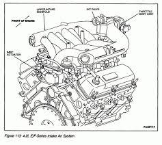2001 ford windstar engine diagram p1518 intake manifold runner rh diagramchartwiki 2001 ford windstar fuse box diagram 2001 ford windstar fuse box