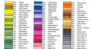 Stampers Dream Tombow Marker Chart