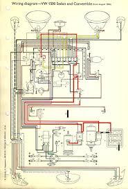 1971 vw bus wiring diagram download wiring diagram 1971 VW Super Beetle Wiring Diagram 1971 vw bus wiring diagram download thesamba type 1 wiring diagrams 1962 gmc wiring diagram