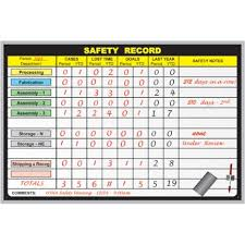 Personnel Whiteboards Employee Status Communication Boards