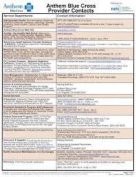 008167005 1 f8264ec8c4fa37edff6ba283370fc3f5 png source covered california anthem blue cross health insurance commissions agents