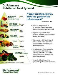 Diet Chart For 13 Year Old Boy What Is A Healthy Diet For A Forty Year Old Woman Answers