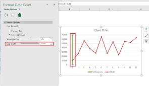 Create Vertical Line In Excel Chart Add An Interactive Vertical Column In Your Excel Line Chart