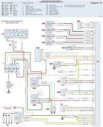 peugeot stereo wiring diagram wiring library impressive peugeot 206 radio wiring diagram pdf wiring diagram peugeot 206 stereo noticeable blurts