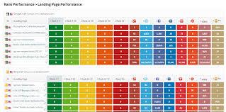 Monthly Performance Report Format Performancert Template Seo Marketing Pdf System Templates Rank