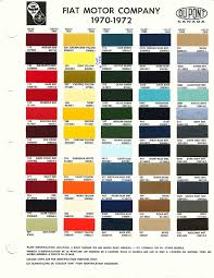 Fiat Paint Color Chart Fiat Color Codes 70 72 Fiat 500 Fiat Cars