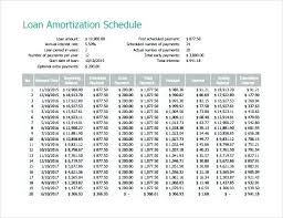 loan amortization spreadsheet template amortization schedule template excel excel loan amortization table