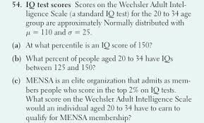 Wechsler Iq Test Scores Chart 54 Iq Test Scores Scores On The Wechsler Adult In