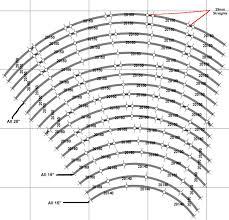 759x729 making kato unitrack curves and radius using multiple sizes kato