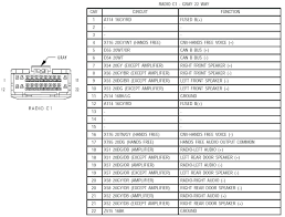 lovely yamaha outboard wiring harness diagram beautiful color codes wiring color codes for yamaha outboard motors zen diagram in