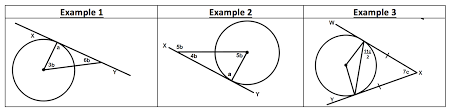 alternate segment theorem the angle between a tangent and a through the point of contact is equal to the angle subtended by the in the