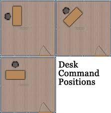 feng shui office desk placement. Feng Shui Office Desk Position. Command Positions Placement
