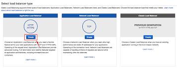 How to use AWS Application Load Balancer to setup Multi-Site ...