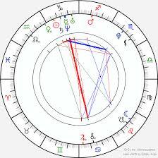 Liam Hemsworth Birth Chart Horoscope Date Of Birth Astro