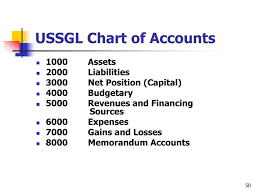 Ussgl Chart Of Accounts Ppt Introduction To Federal Accounting Presented By John