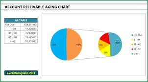 Accounts Receivable T Chart Account Receivable Excel Template
