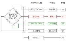 wiring color code transducer techniques internal temperature compensation and balance network not shown wiring color code