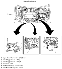 wiring diagram chevy cobalt wiring discover your wiring chevy aveo thermostat location